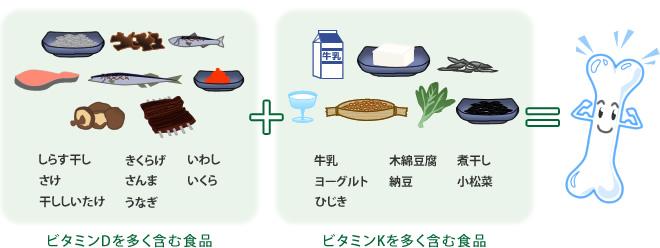 (しらす干し さけ 干ししいたけ きくらげ さんま うなぎ いわし いくら)+(牛乳 ヨーグルト ひじき 木綿豆腐 納豆 煮干し 小松菜)
